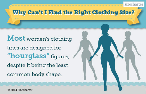 clothing size infographic