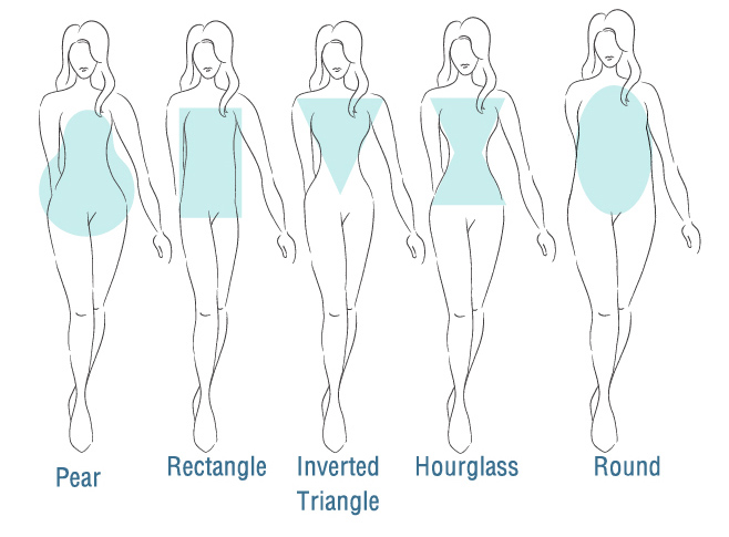 Find Your Body Shape - SizeCharter
